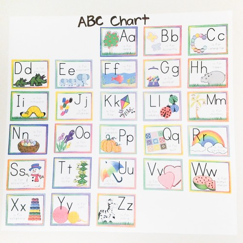 ABC Chart Wall Version