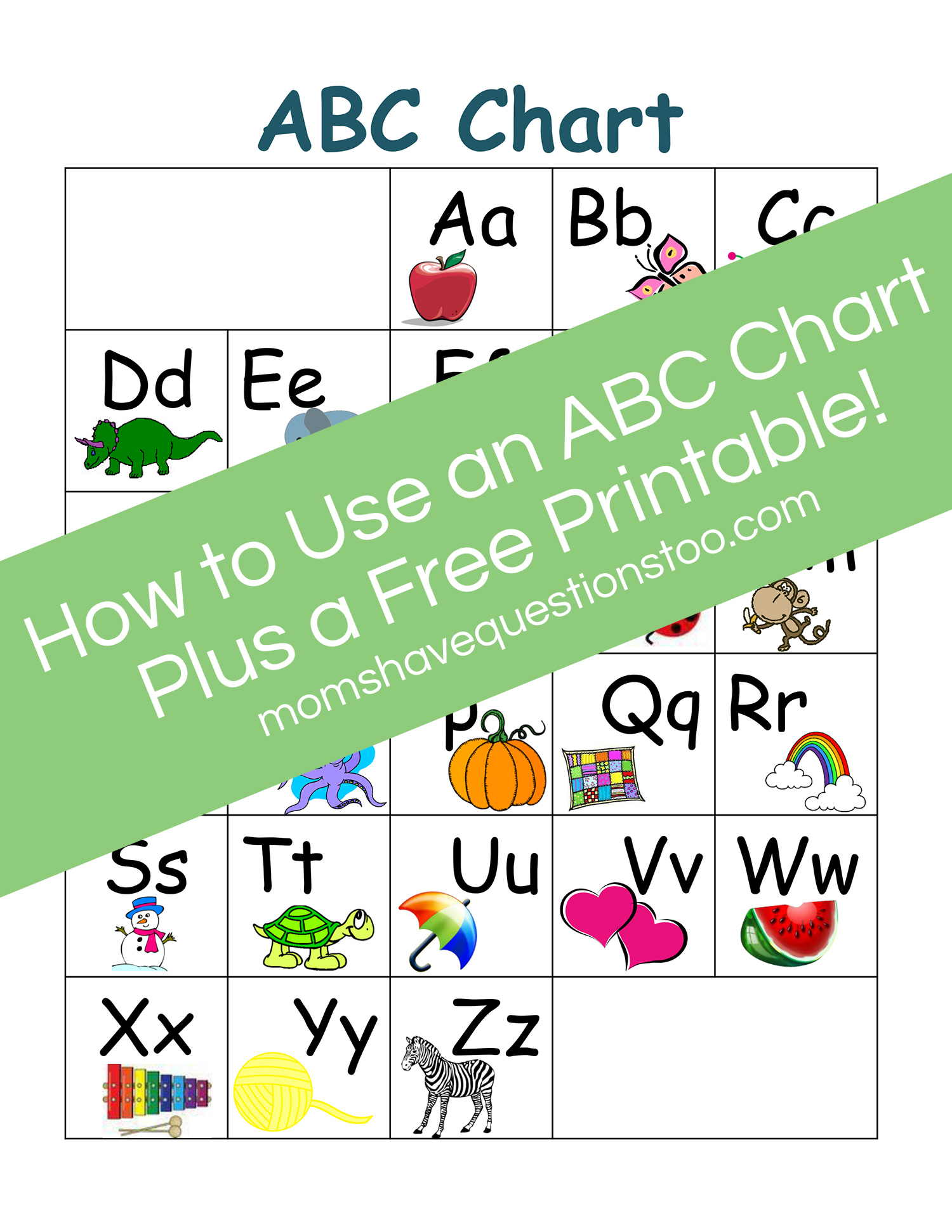 Abc Chart Part 2 - Preschool